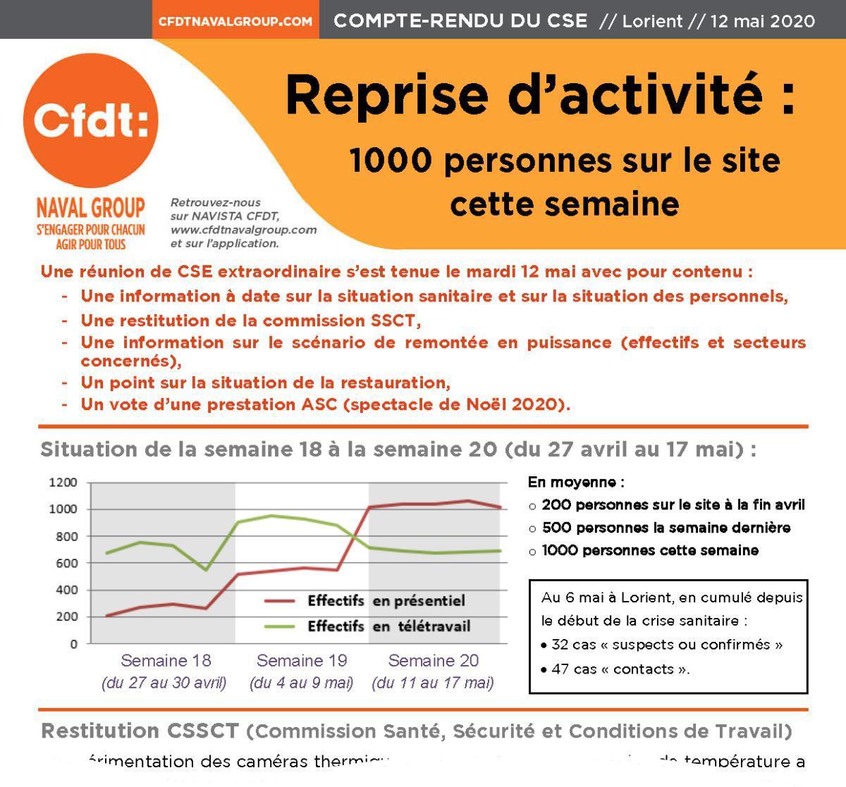 CR CSE Extra du 12 mai