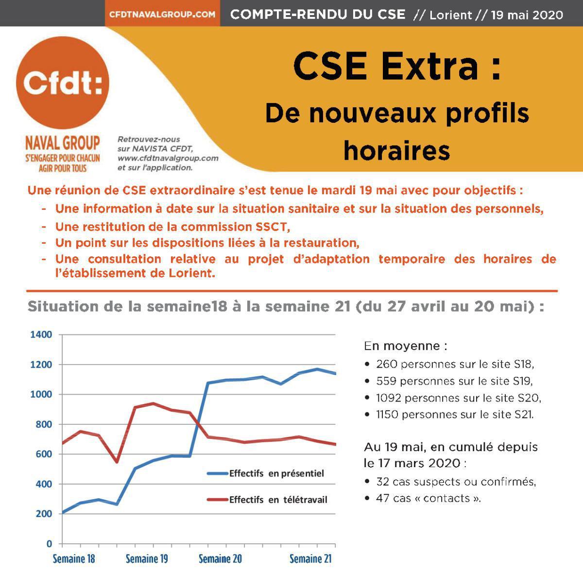 CR CSE Extra du 19 mai