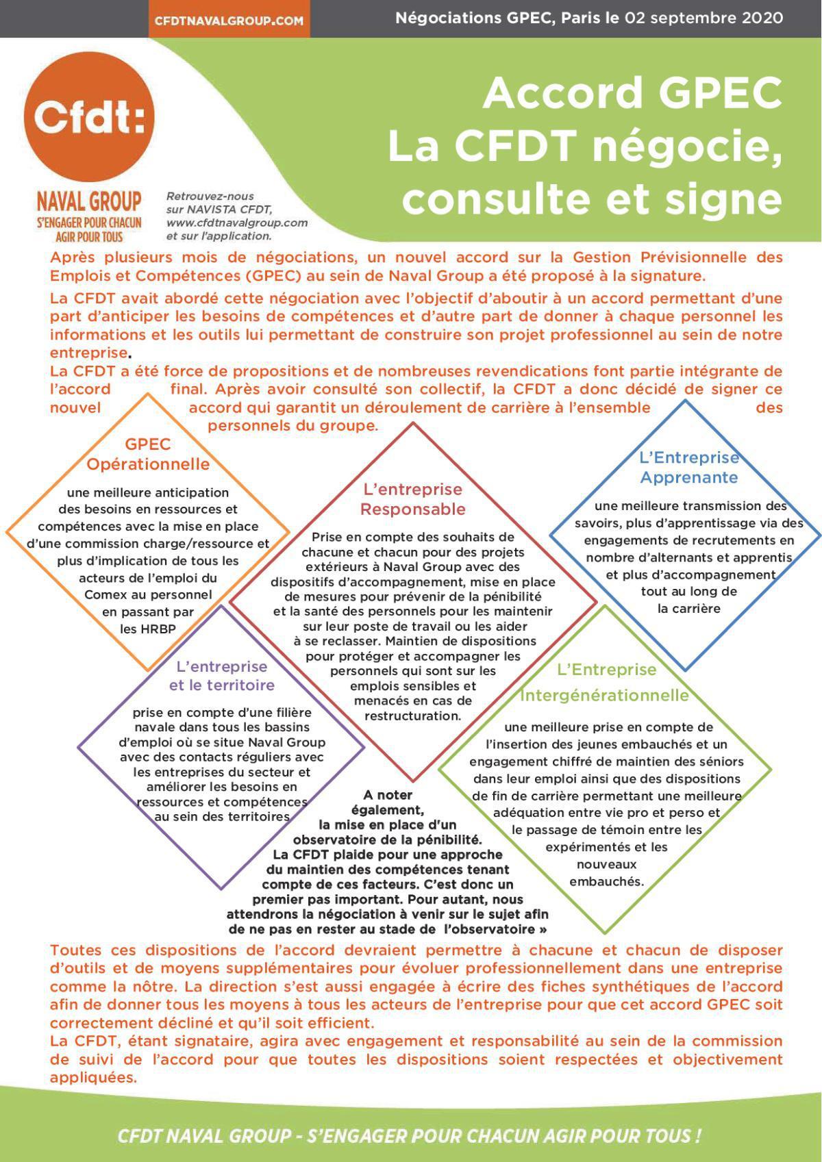 Accord GPEC : La CFDT négocie, consulte et signe