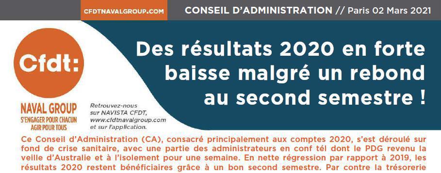 CR du Conseil d'Administration du 2 Mars 2021