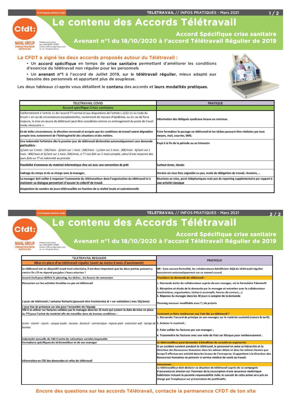 Infos Pratiques Accords Télétravail