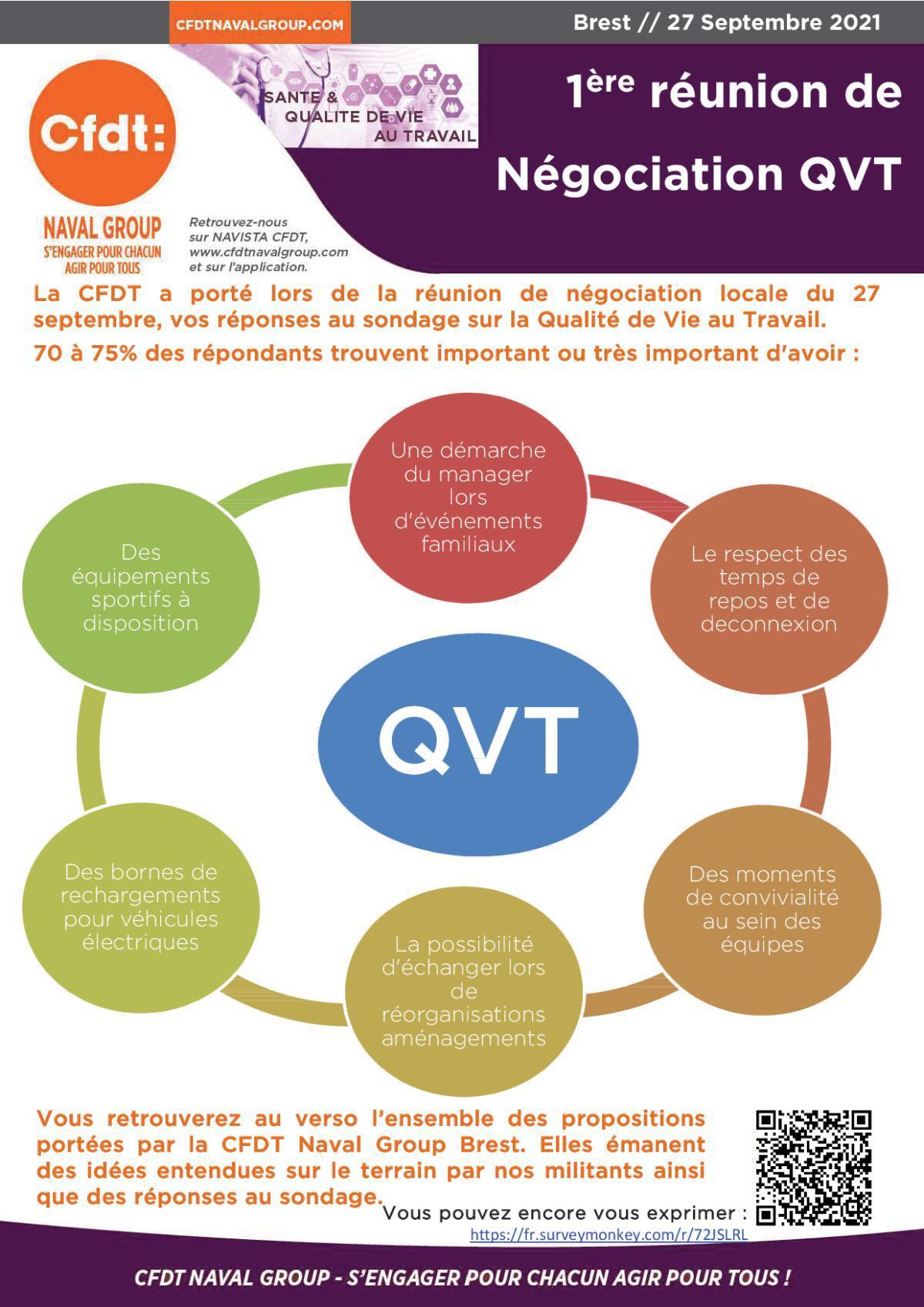 1ere réunion de négo QVT Brest