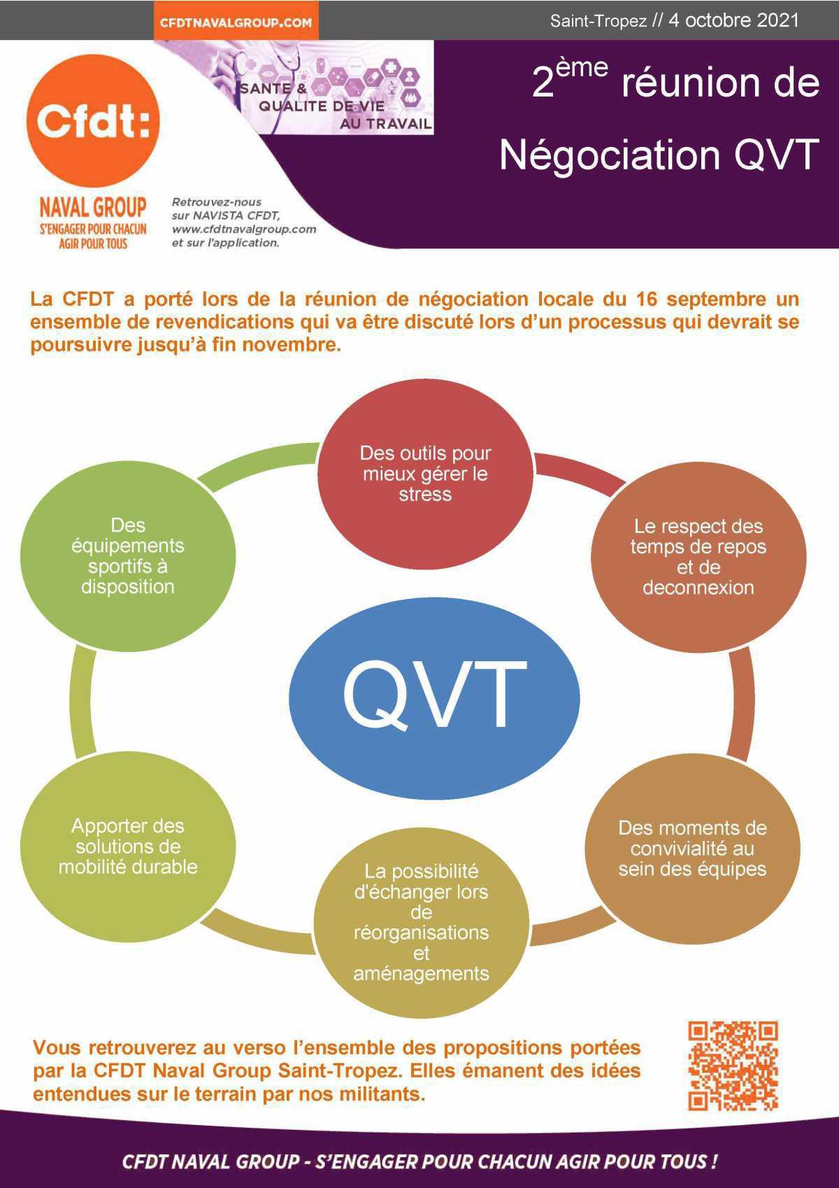 2ième réunion de négociation QVT à Saint-Tropez