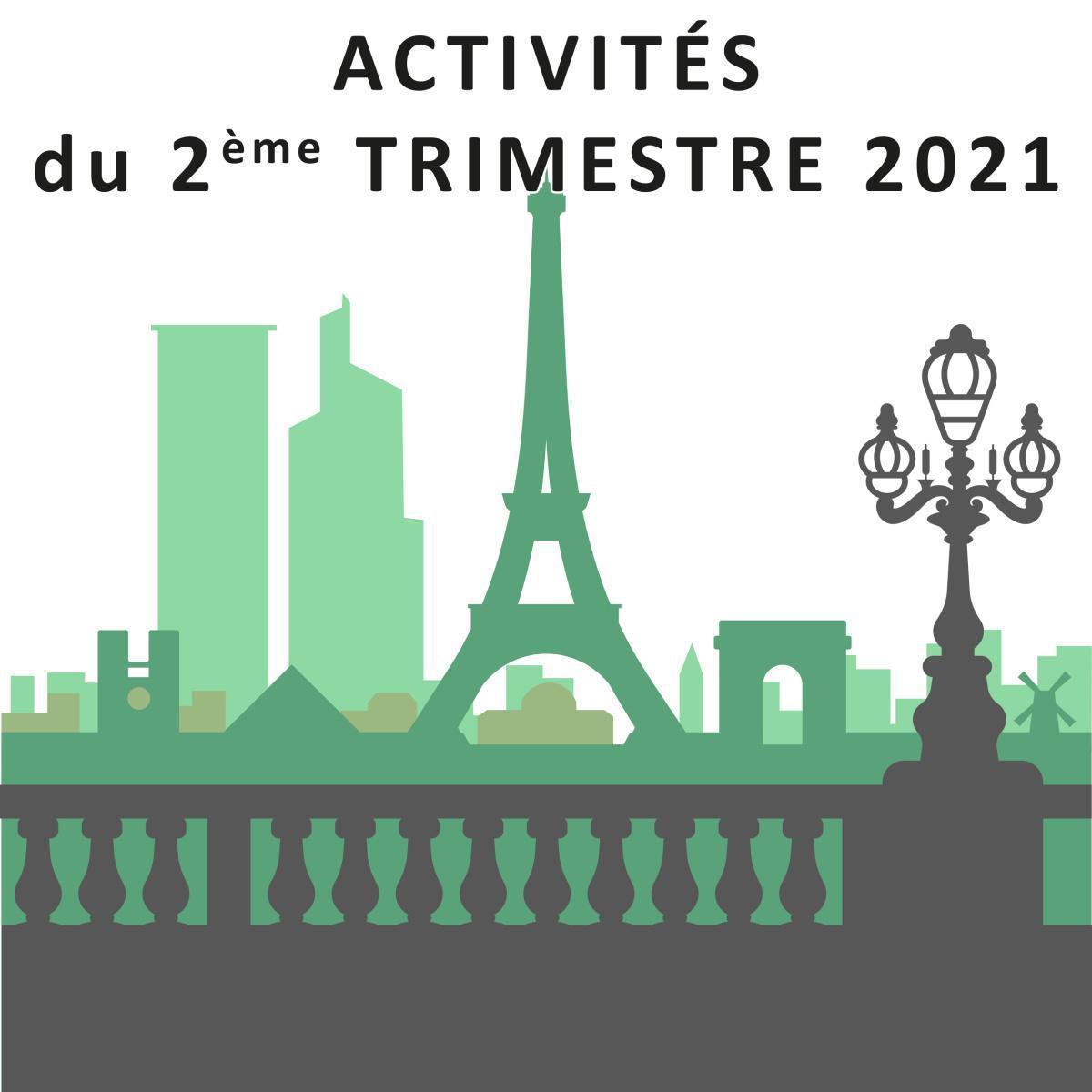 Activités inactifs du 2ème trimestre 2021
