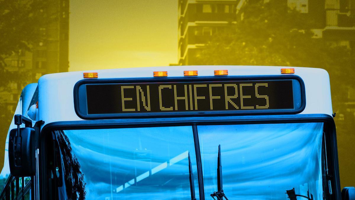 EN CHIFFRES - Le transport : es-tu plutôt écolo?