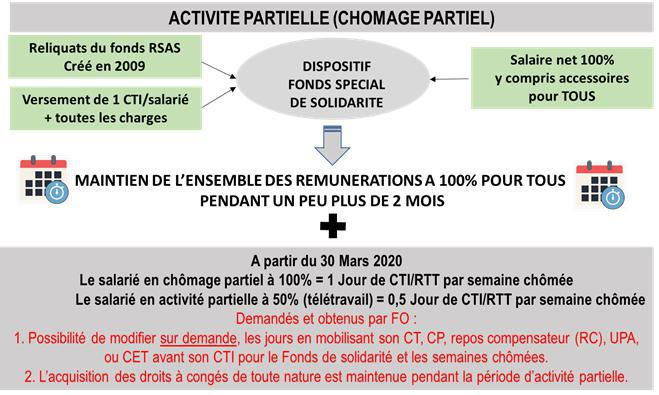 Accord de crise COVID-19 – CONTRAT DE SOLIDARITÉ ET D'AVENIR