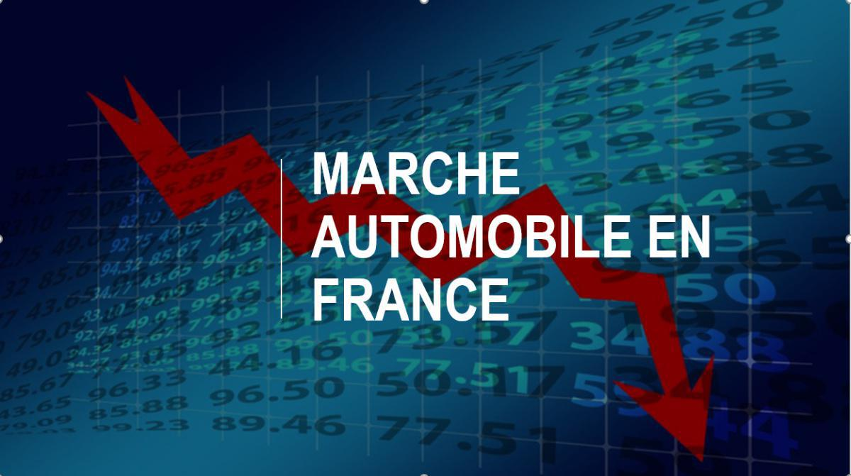 A cause du confinement, le marché automobile français s'effondre en avril à -88,8%