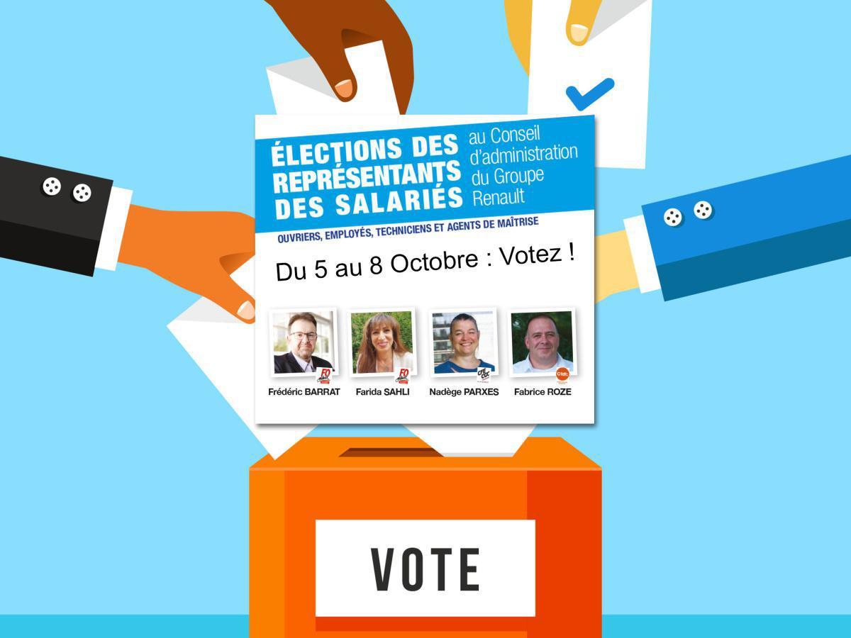 ELECTIONS DES REPRESENTANTS AU CONSEIL D'ADMINISTRATION