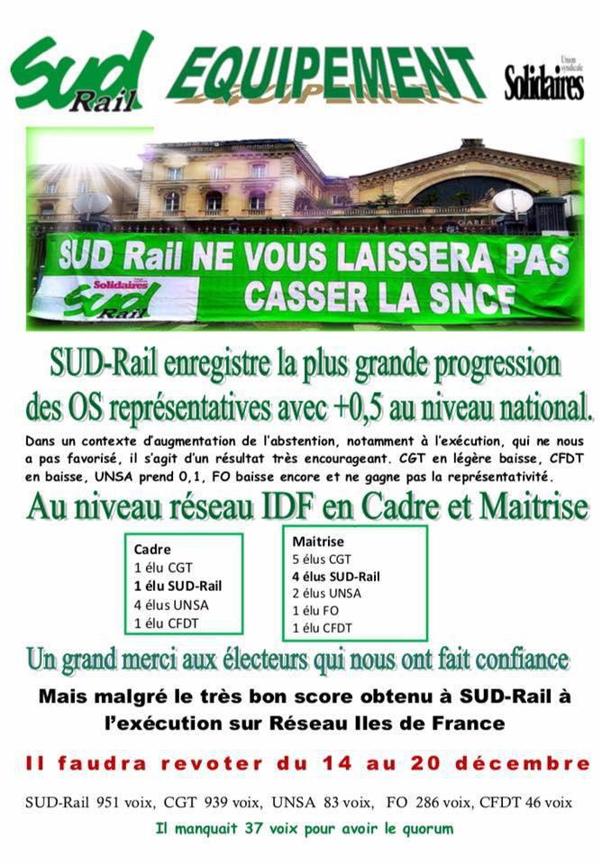 SUD Rail ne vous laissera pas casser la SNCF