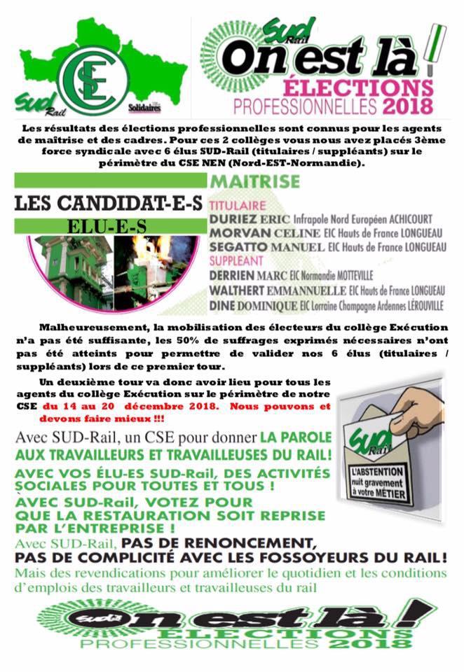 2e Tour Elections Professionnelles CSE NEN