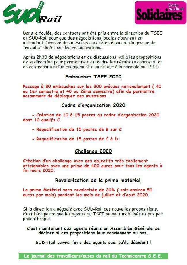 L'INCONGRU (TSEE)