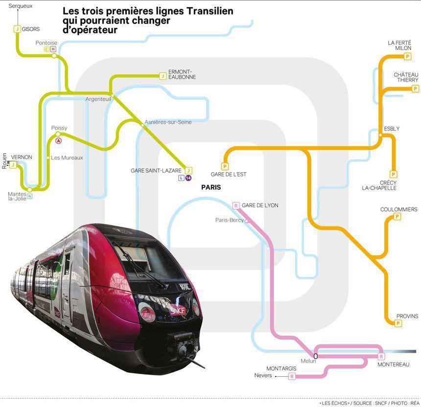Pécresse prévoit d'ouvrir vite à la concurrence trois lignes du Transilien