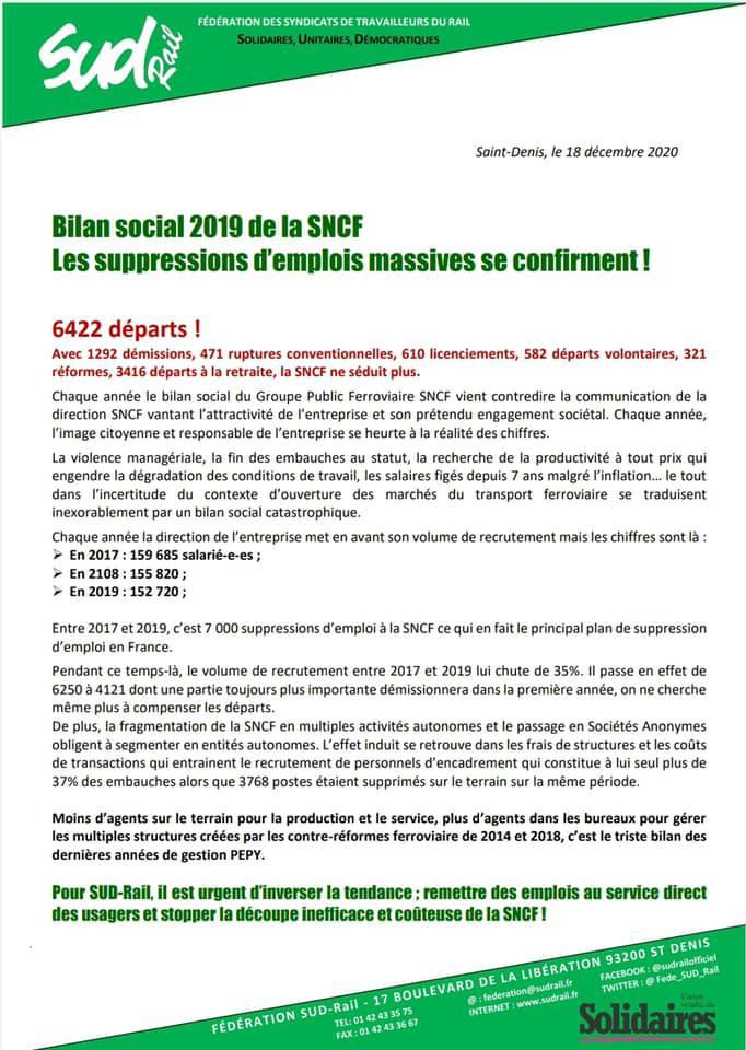 Bilan social 2019 de la SNCF...