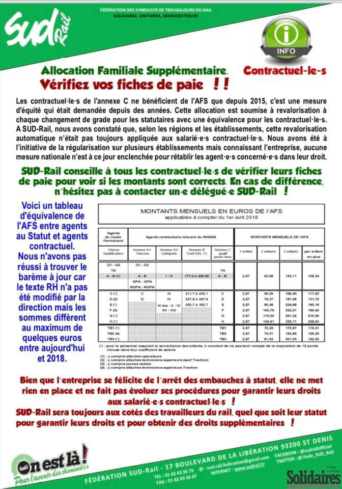 Allocation Familiale Supplémentaire Contractuel-le-s