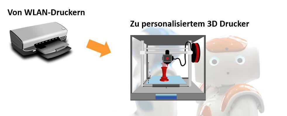 Neue Technologien der Digitalisierung