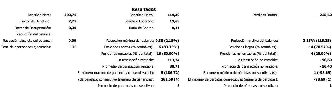 Rentabilidad del 7,73% (bruta) en diciembre