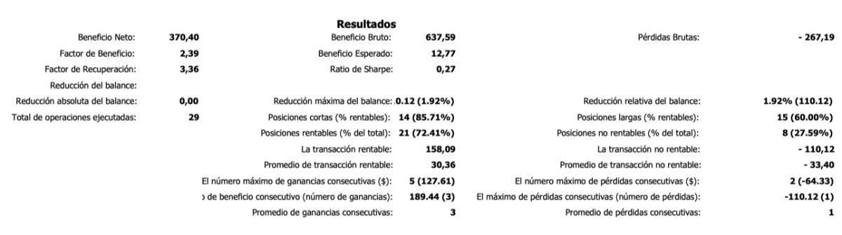 Rentabilidad del 9,6% (bruta, sin spread) en enero