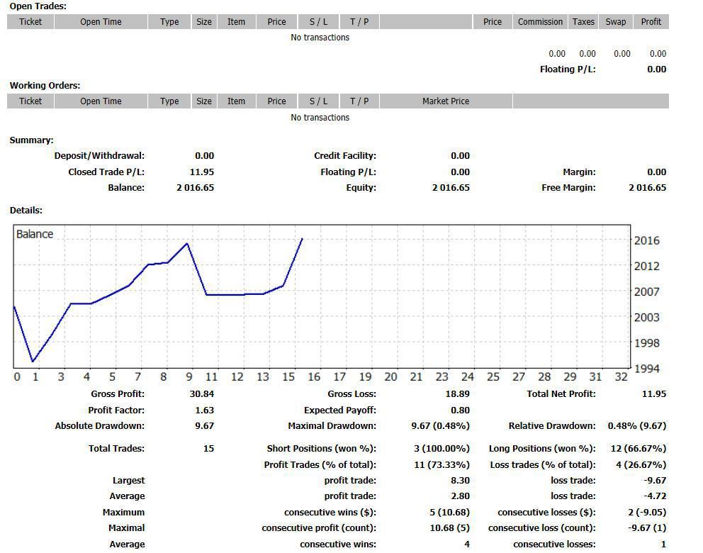 Rentabilidad del 0,60% (bruta) en mayo