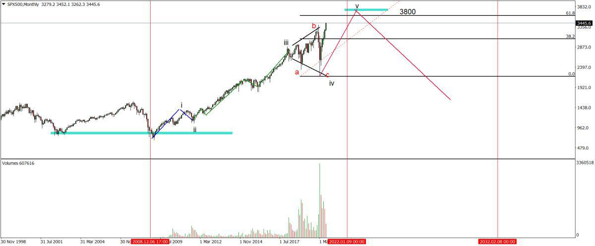 La historia que no quieren repetir los mercados