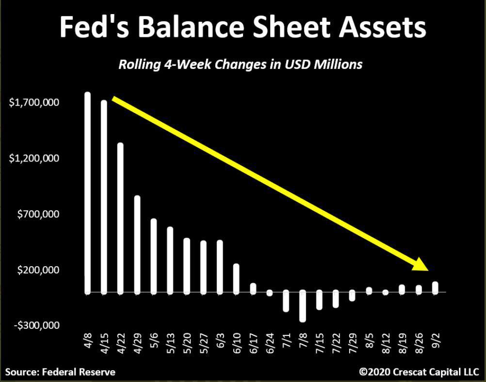 """Los mercados acusan su """"mono"""" a la droga monetaria"""