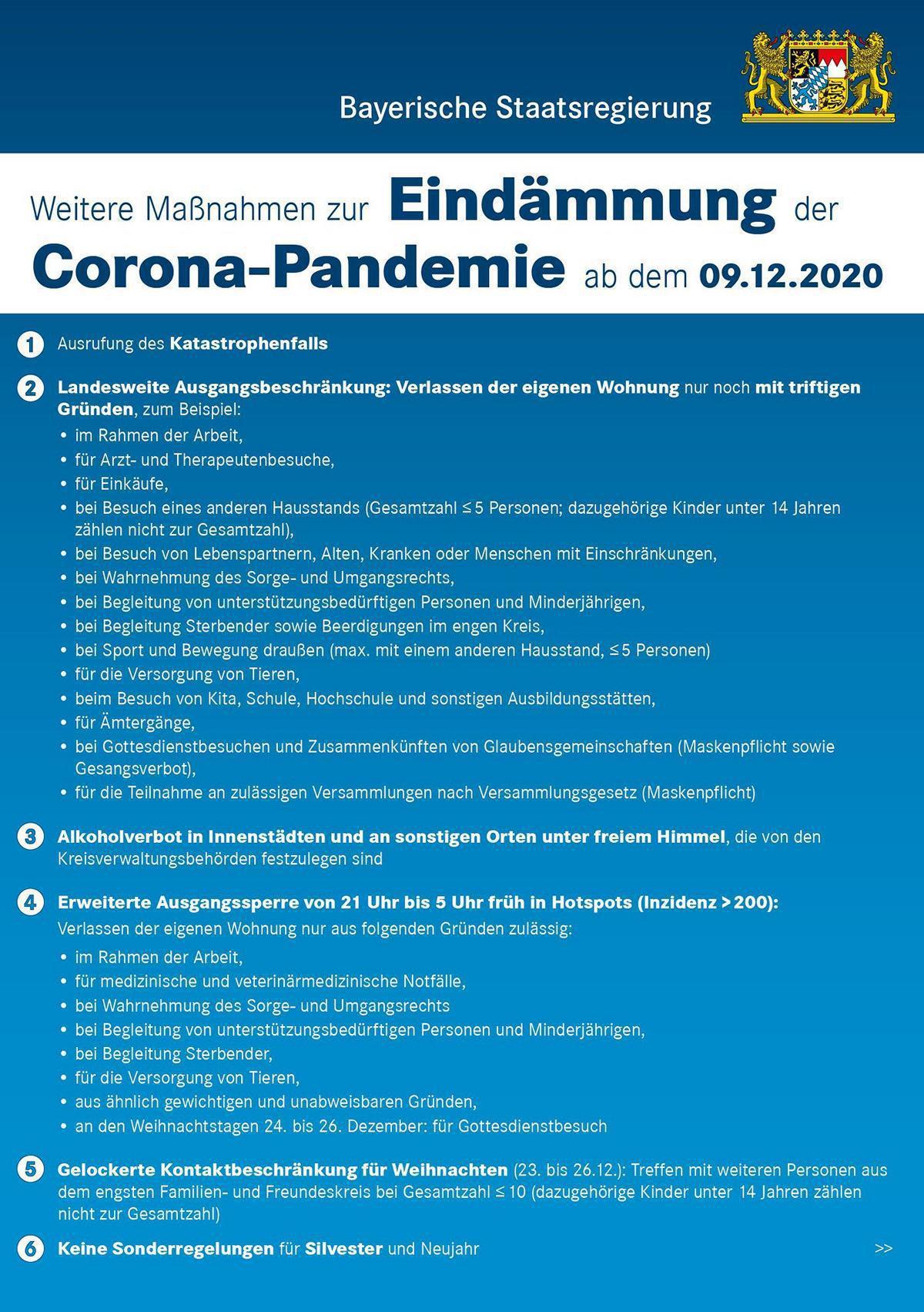 Maßnahmen zur Eindämmung der Corona-Pandemie
