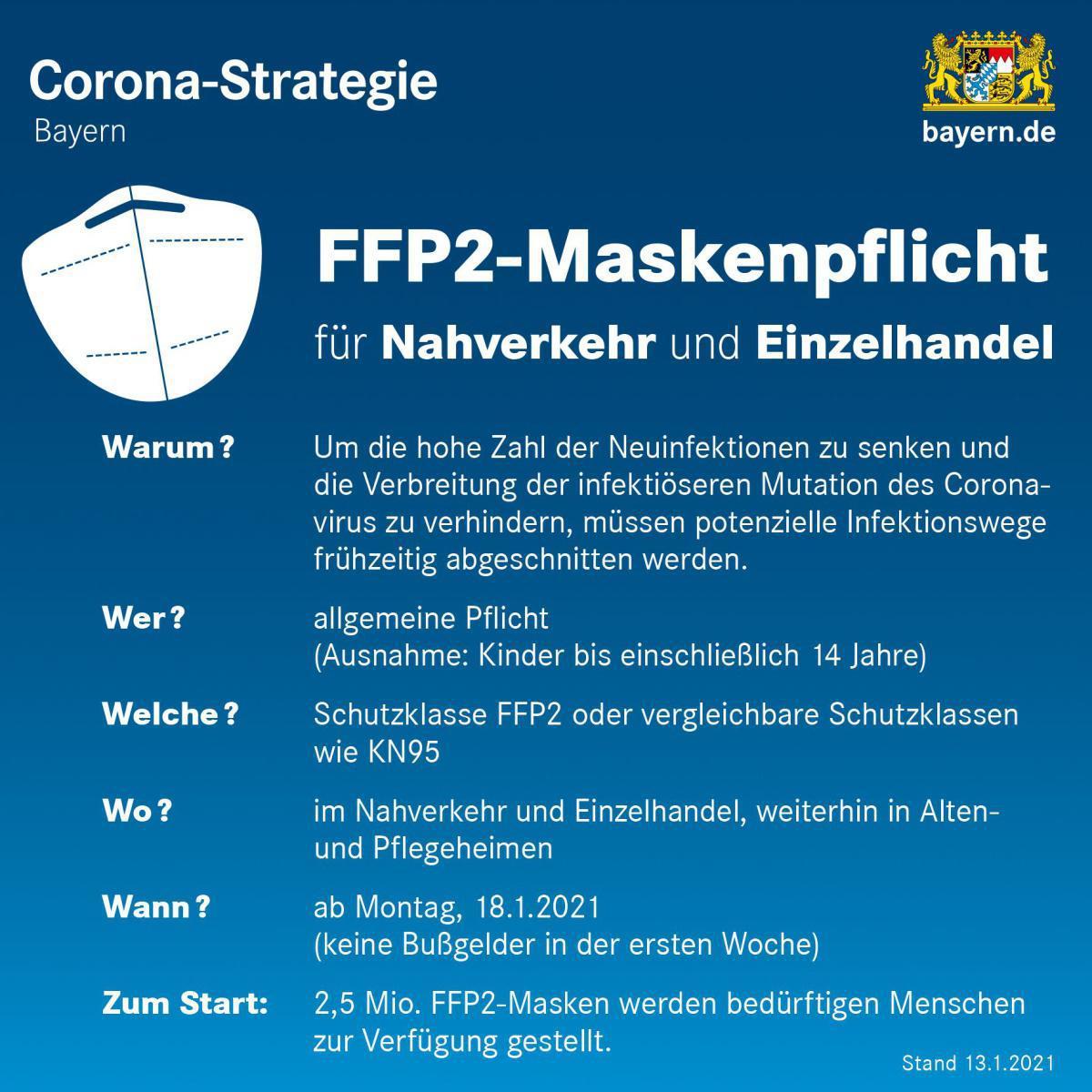 Bitte beachten: FFP2-Maskenpflicht für den Nahverkehr und den Einzelhandel 😷😷😷