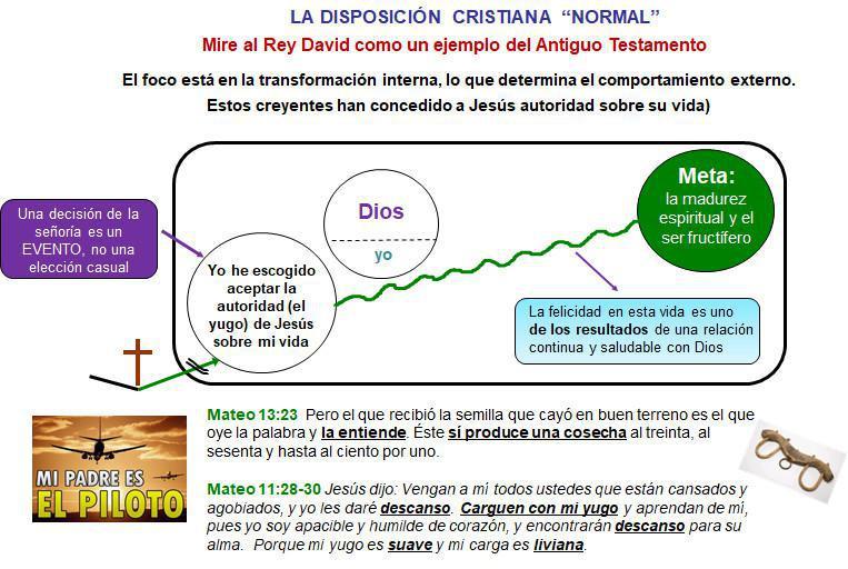 3-3 Dos Categorías de Creyentes