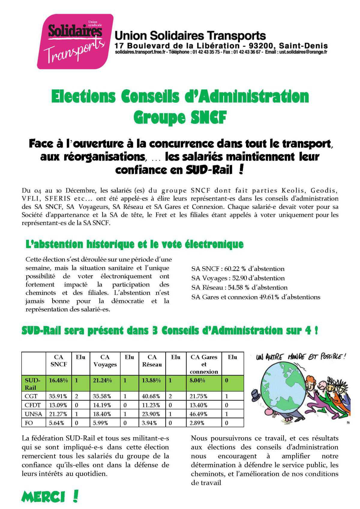 UST Tract élections CA groupe SNCF
