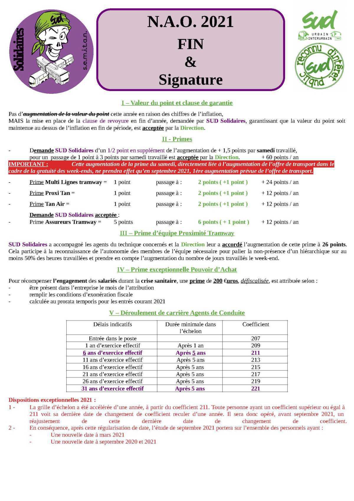 Signature NAO 2021 SEMITAN