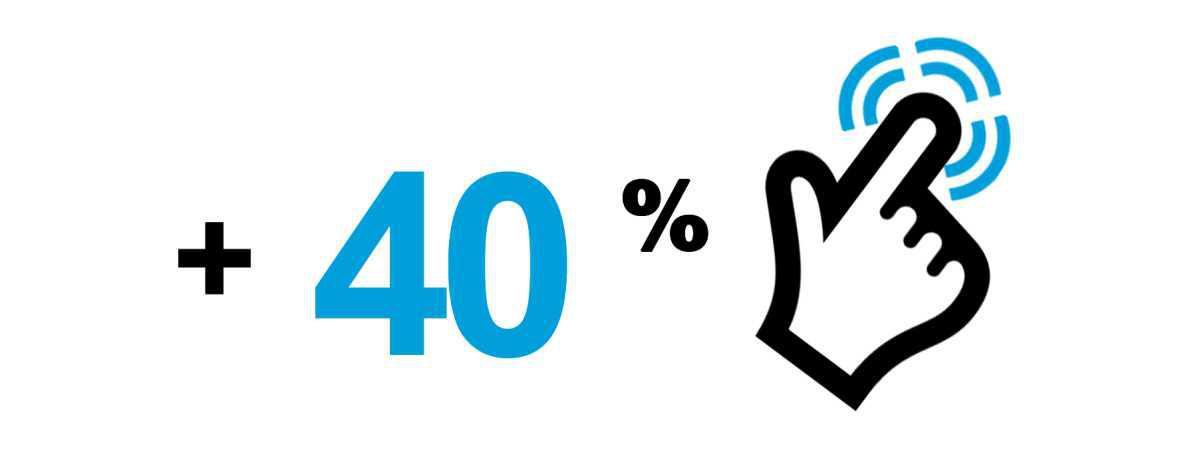 Les performances des visites virtuelles 360° sur Google supérieures à tous les autres médias.