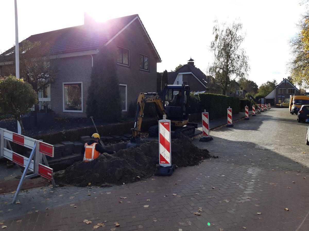 Update grondwater
