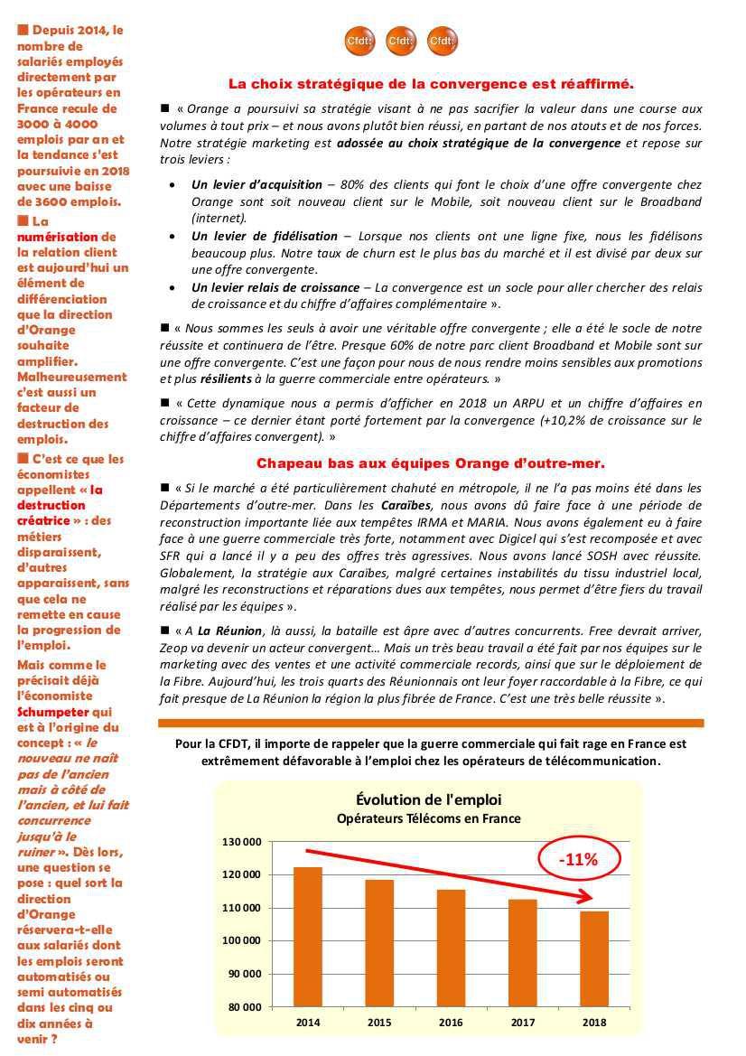 Stratégie en France