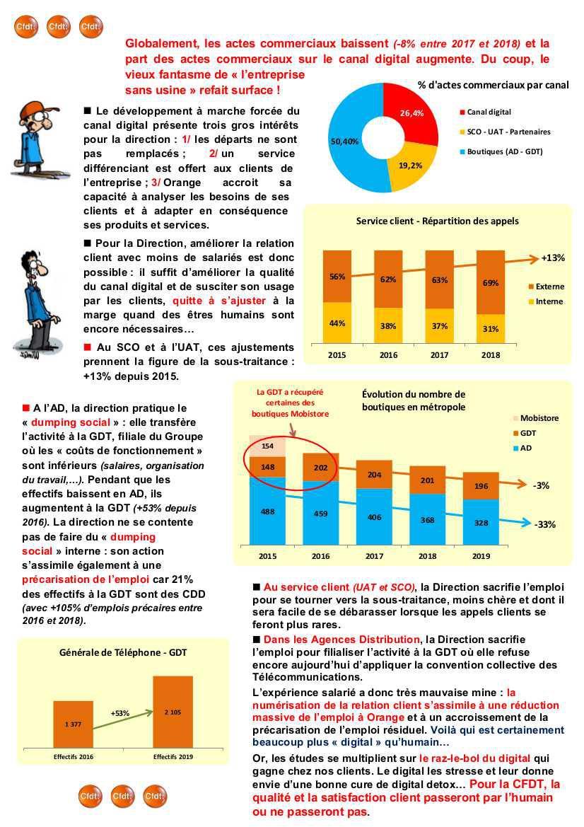 AD-UAT-SCO : l'Equation de l'emploi ?