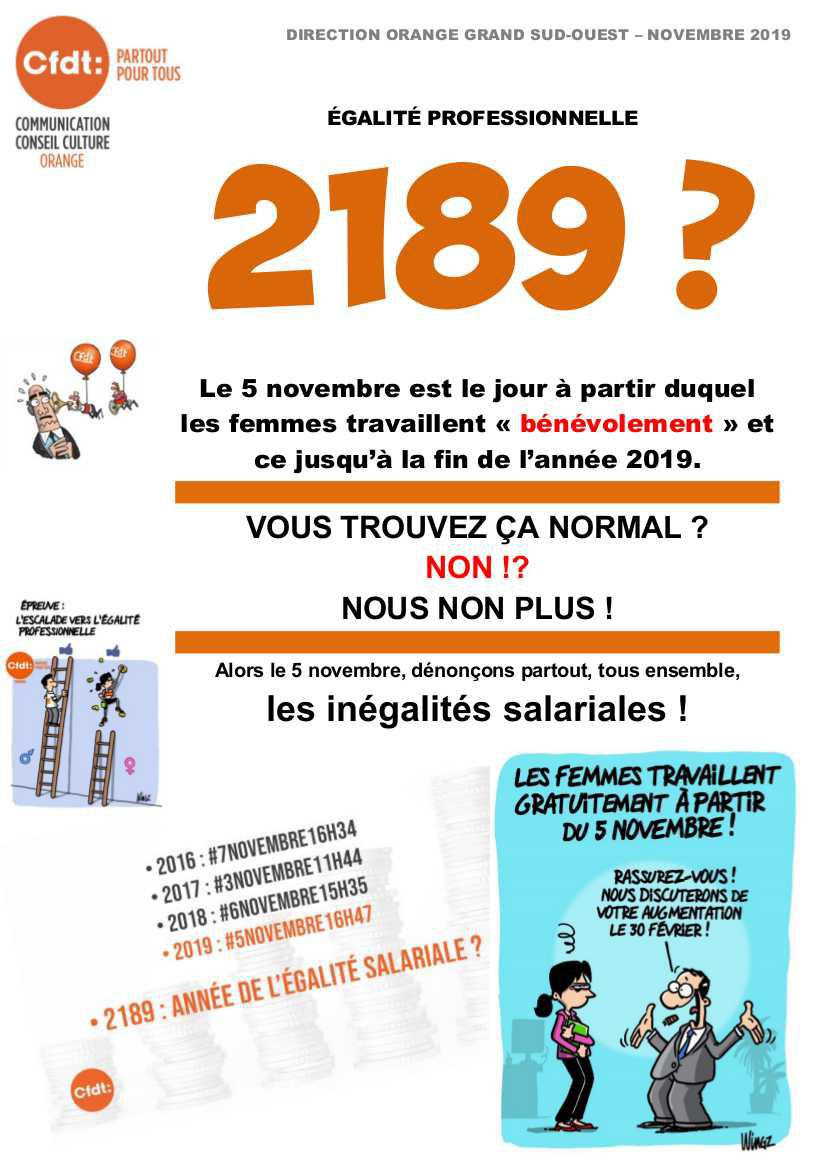 2189 : année de l'égalité salariale ?