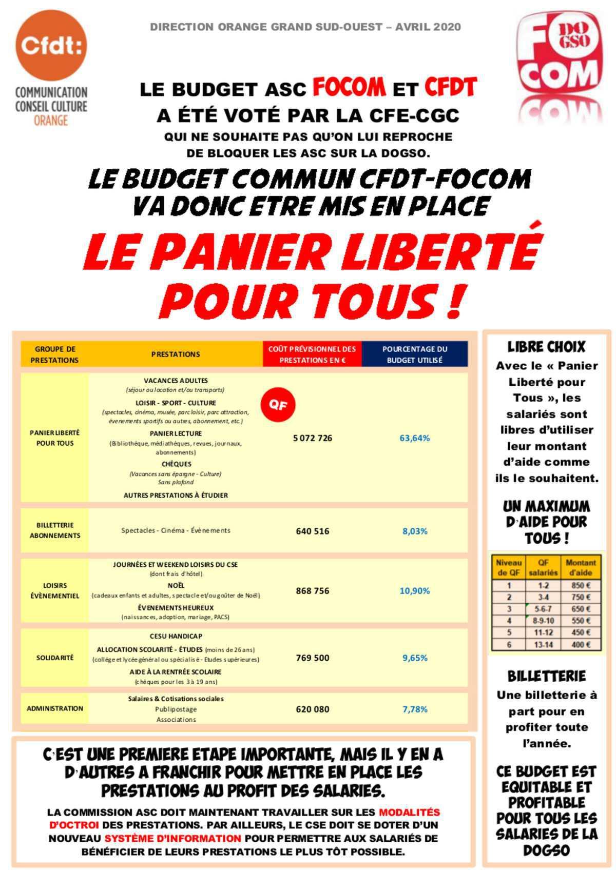 CFDT et FOCOM : un budget ASC commun est adopté