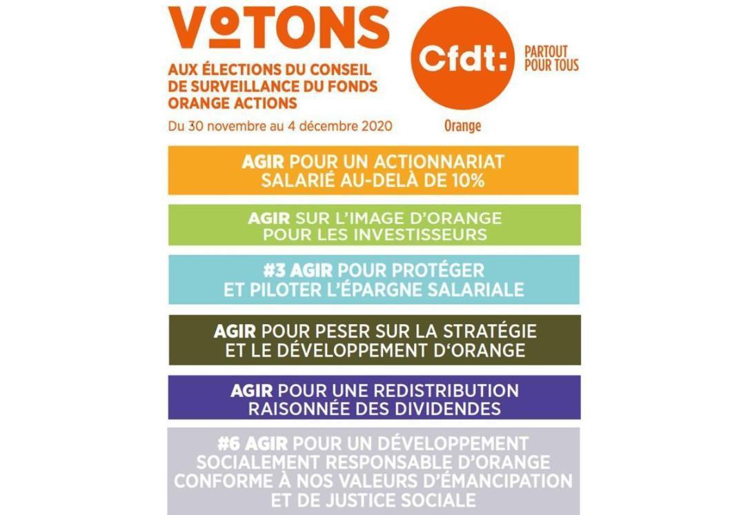 Notre programme pour les élections du Conseil de Surveillance du Fonds Orange Actions