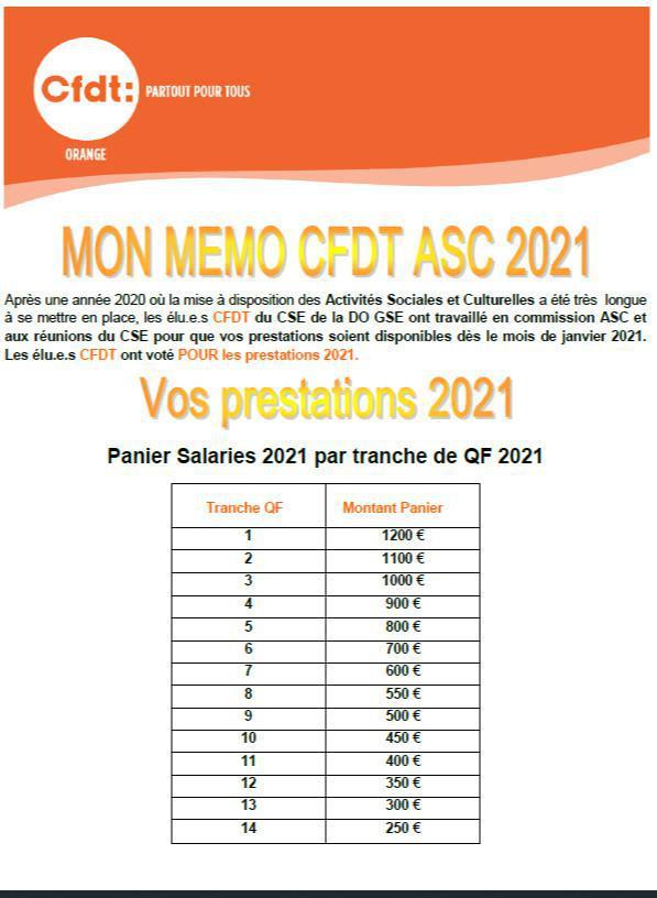 Mémo CFDT ASC 2021