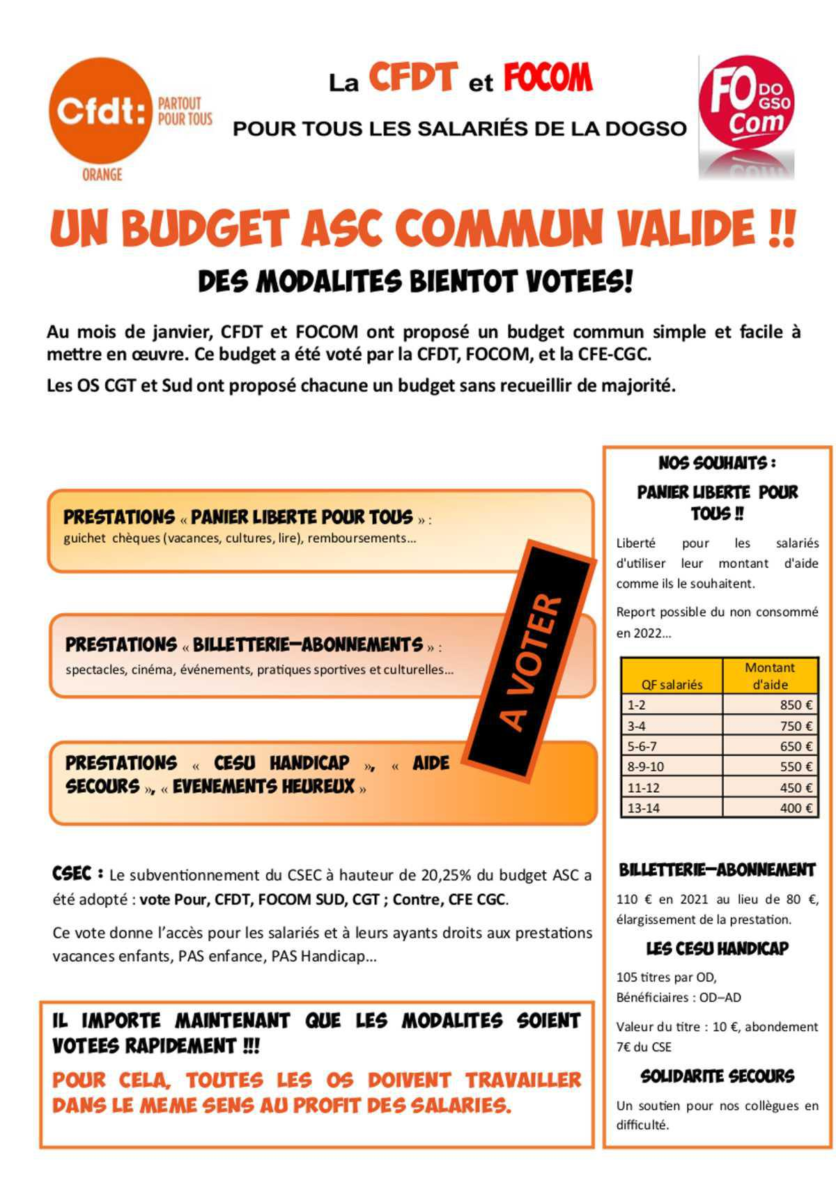 Budget ASC 2021 validé