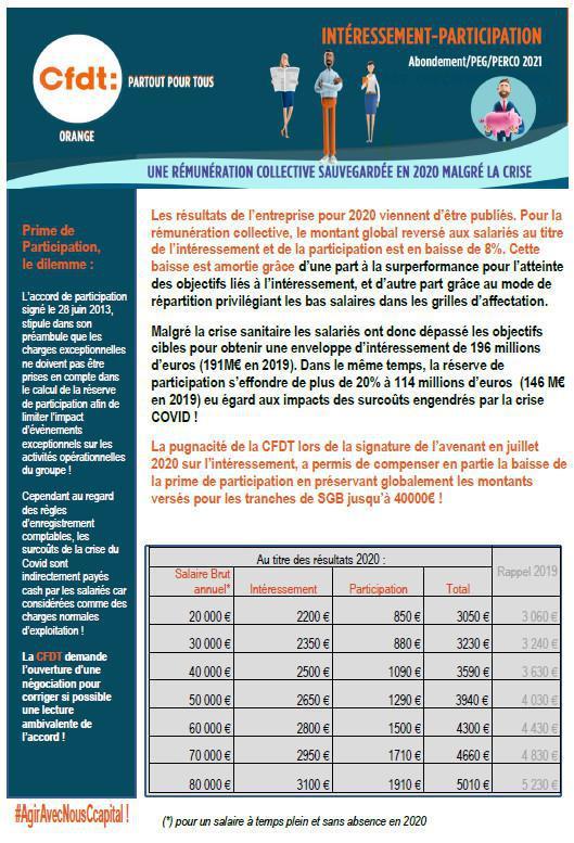 Intéressement - Participation : Rémunération collective sauvegardée !