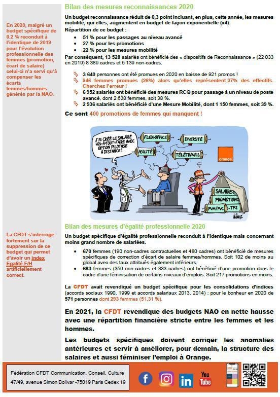 Bilan salarial 2020 - Une décision unilatérale au rabais !