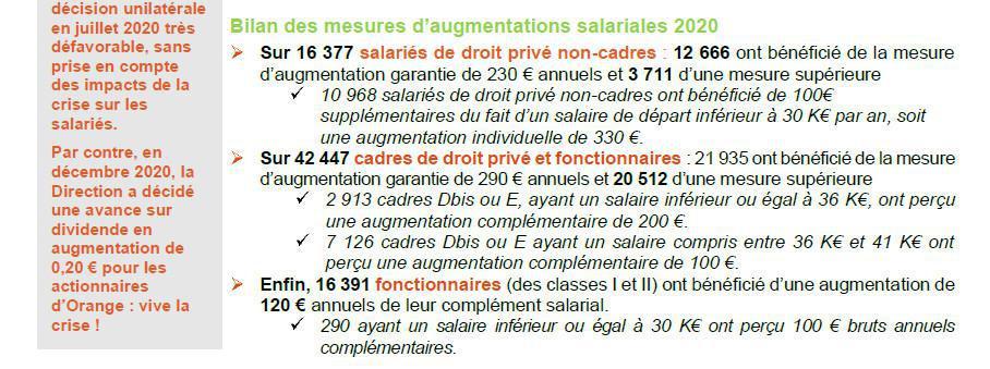 Bilan salarial 2020
