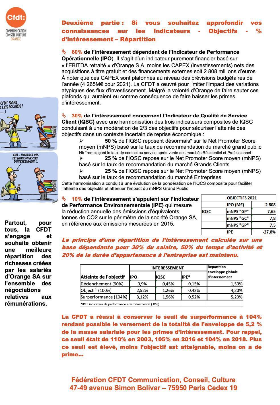 Accord Intéressement Orange SA - 2021-2022-2023