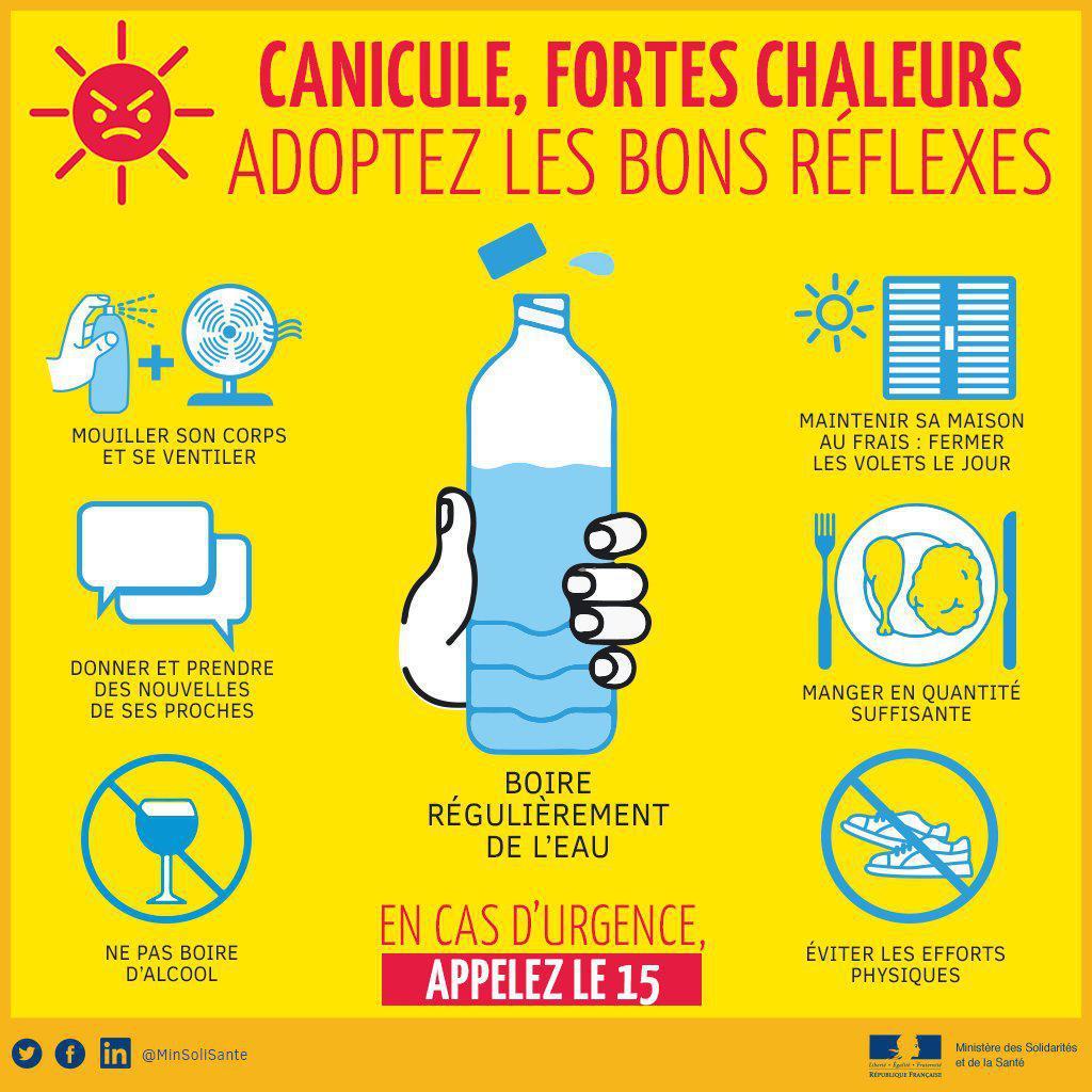 Alerte Canicule dans le Nord-Pas-De-Calais: plus de 40 degrés attendus (vigilance rouge)