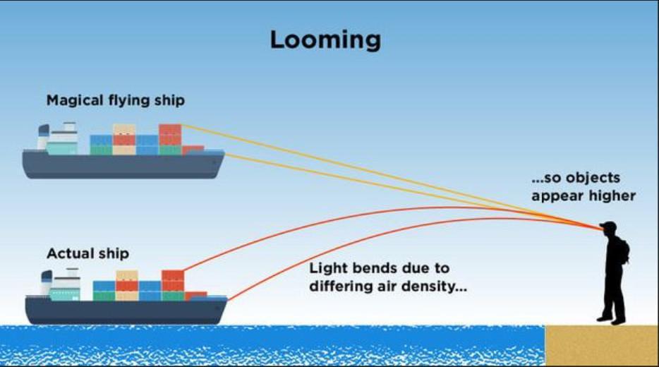 Illusion d'optique: un bateau qui «vole» au-dessus de la Manche?