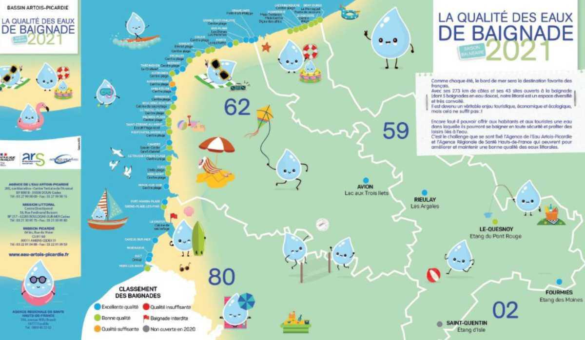 Les meilleurs endroits pour se baigner dans le Nord - Pas-de-Calais