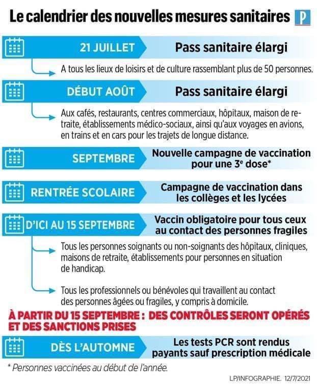 Vaccination obligatoire, pass sanitaire, retraites… ce qu'il faut retenir des annonces d'Emmanuel Macron