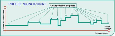 Métallurgie : MENACES SUR LES QUALIFICATIONS ET LES REMUNERATIONS !