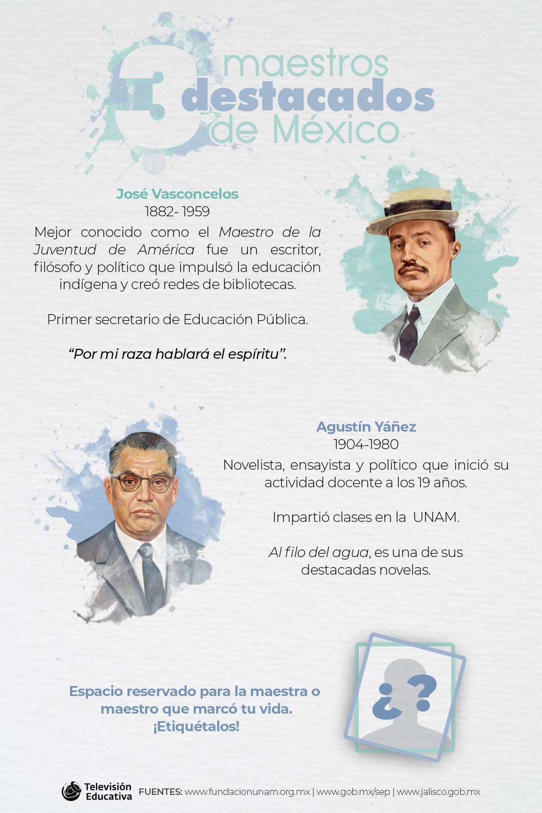Maestros Destacados de México