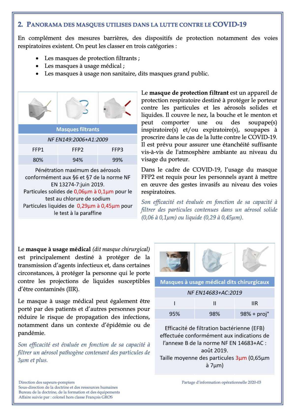 """PIO-Emploi des masque dits """" Grand public """"-DGSCGC"""
