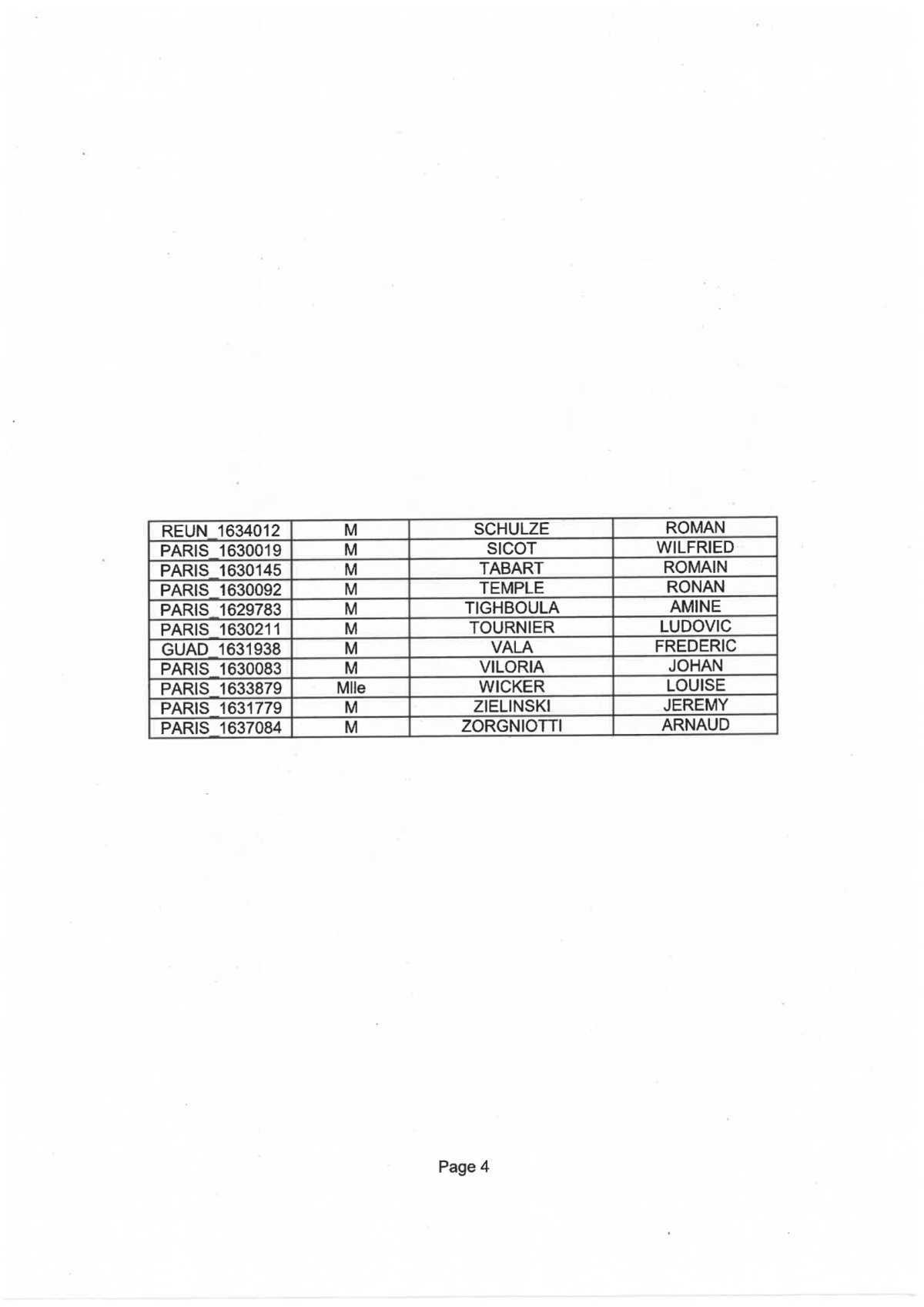 Liste des candidats admis concours externe lieutenant 1ère classe 2020